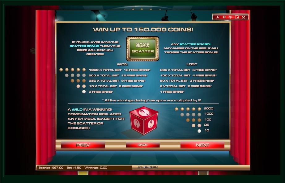 Game Show Slot Machines