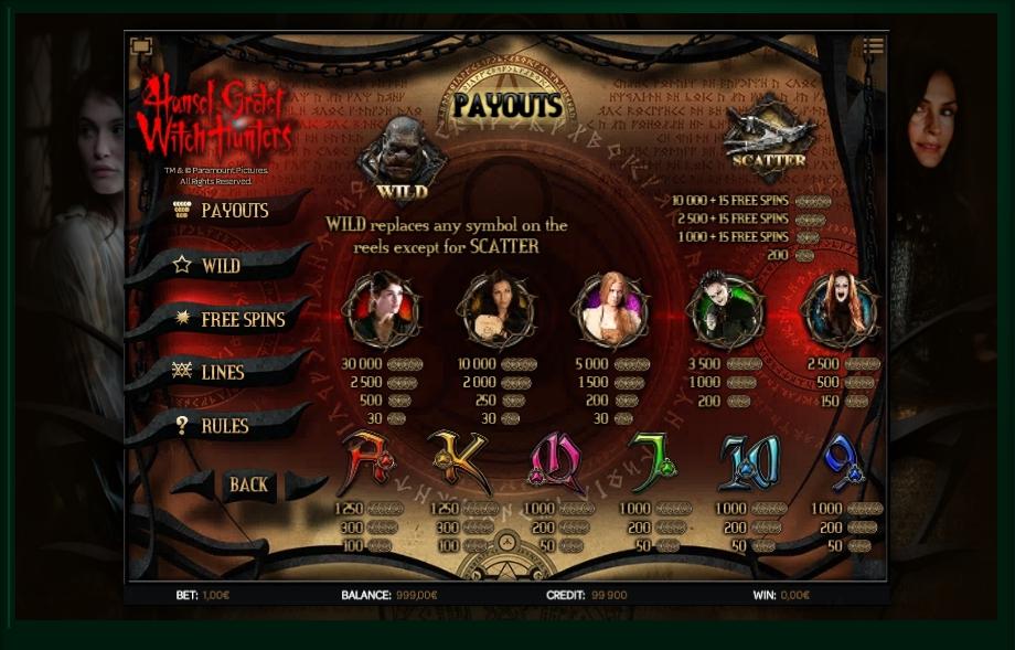 hansel & gretel witch hunters slot machine detail image 4