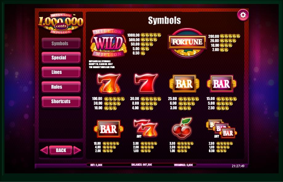 million cents slot machine detail image 4