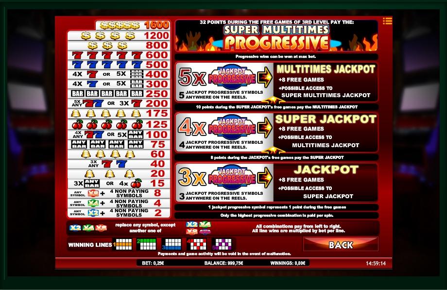 Super Multitimes Progressive No Download Slot Machine