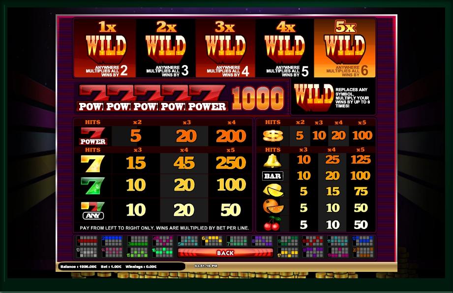 wild power boost slot machine detail image 0