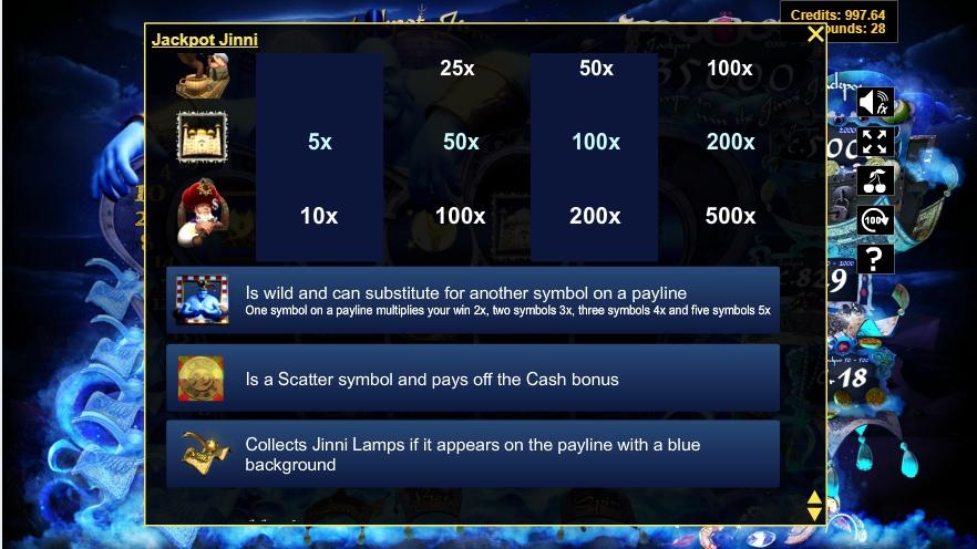 Jackpot Jinni Slot Machine