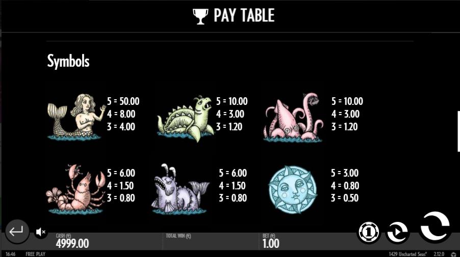 1429 uncharted seas slot machine detail image 2