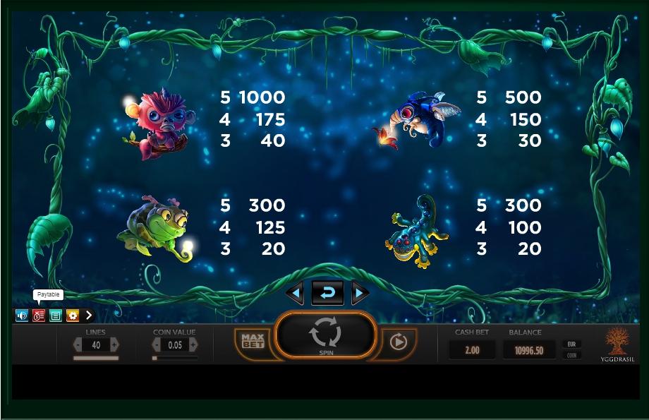 Magic Mushrooms Slot Machine
