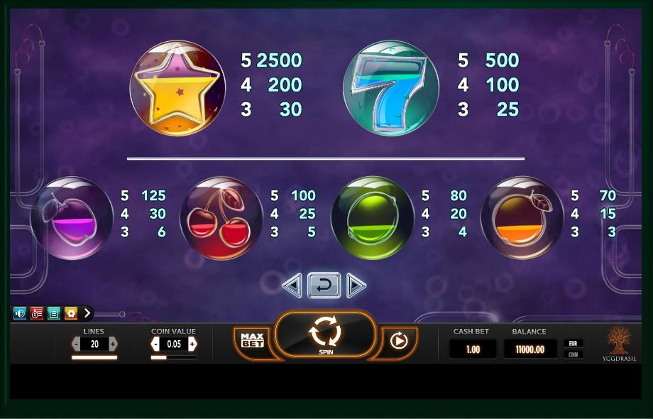 Yggdrasil Gaming Online Casinos & Slot Machines