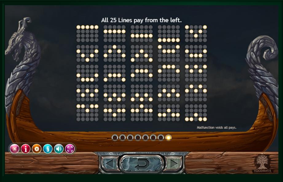 Vikings Go Berzerk Slot Machine