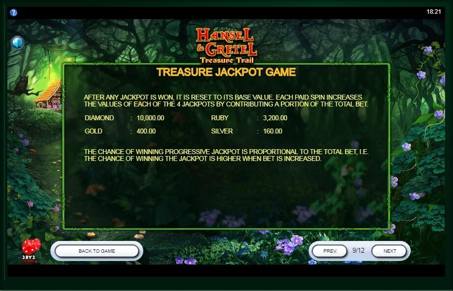 Hansel And Gretel Treasure Trail Slot Machine