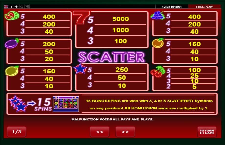 Hot Neon Slot Machine