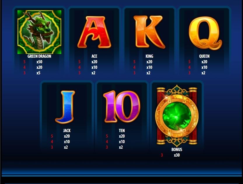 Dragon spin bally casino slots Yalıkavak