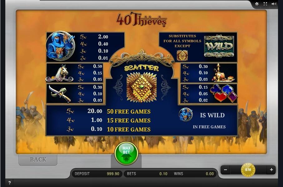 40 thieves slot machine detail image 0