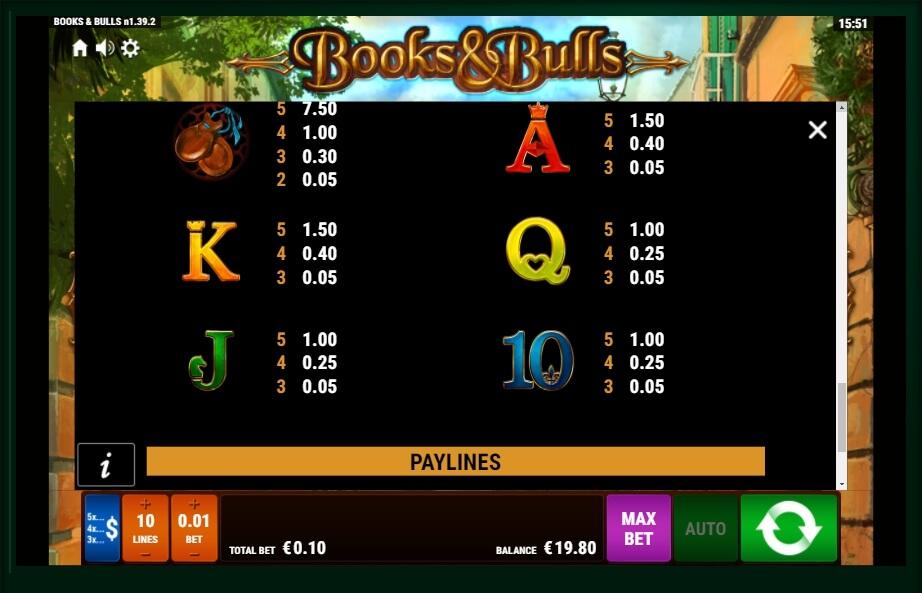 Books And Bulls Slot Machine
