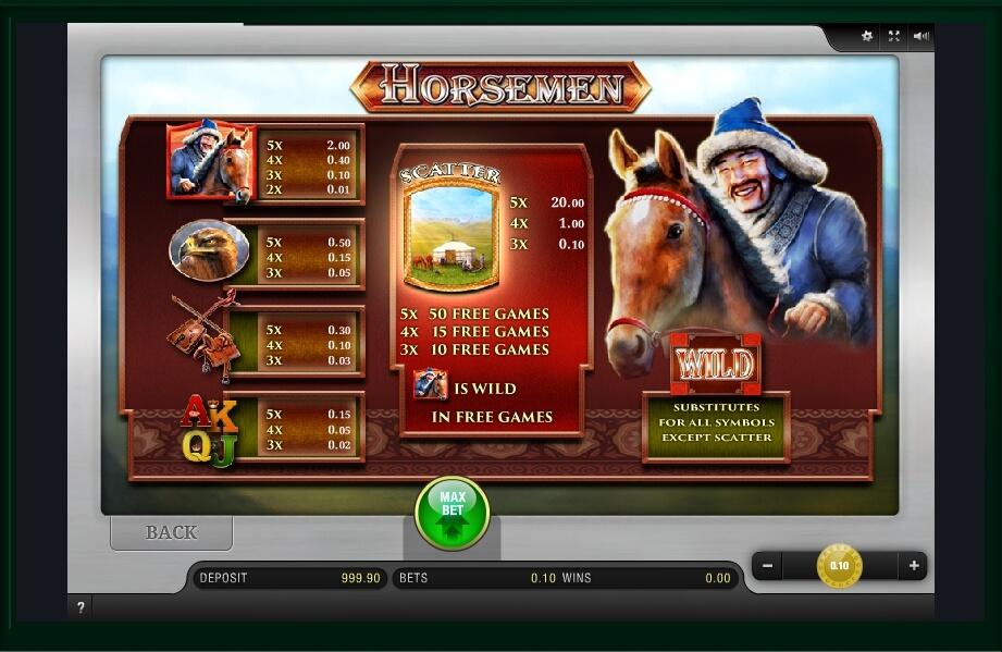 Horsemen Slot Machine