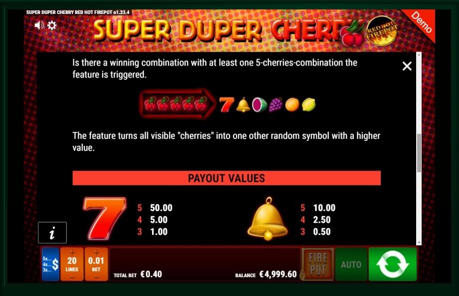 Super Duper Cherry Red Hot Firepot Slot Machine