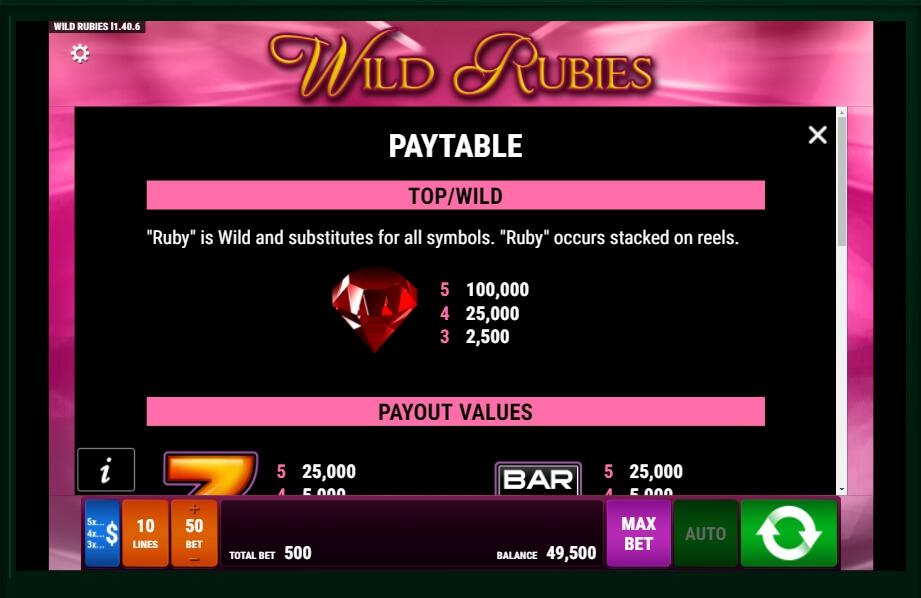 Wild Rubies Red Hot Firepot Slot Machine