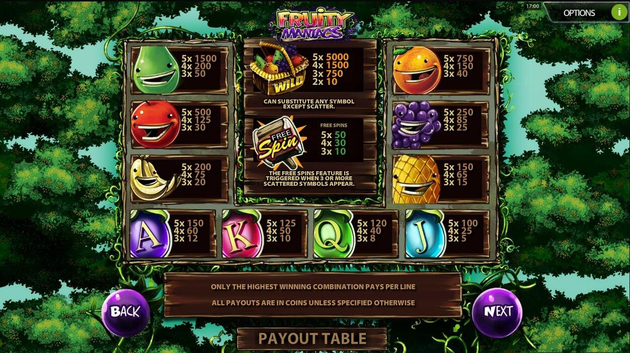Betconstruct Online Casinos & Slot Machines