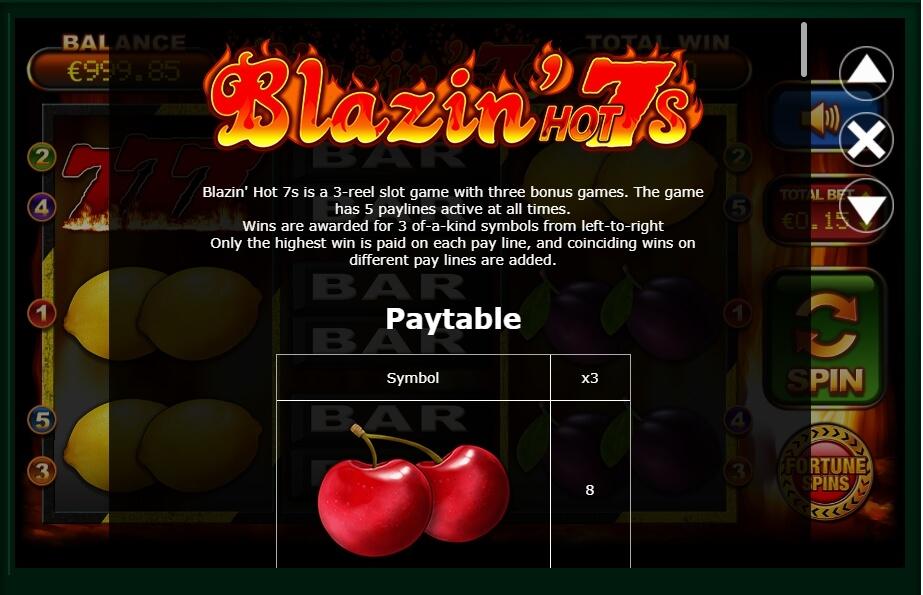 Blazin Hot 7s Slot Machine