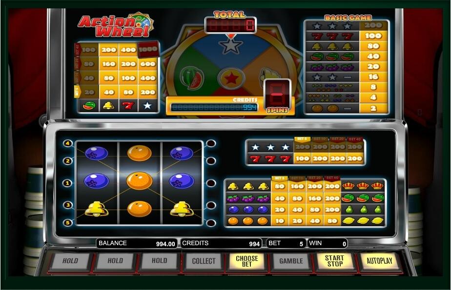 action wheel slot machine detail image 0