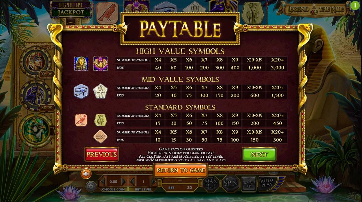 Legend Of The Nile Slot Machine