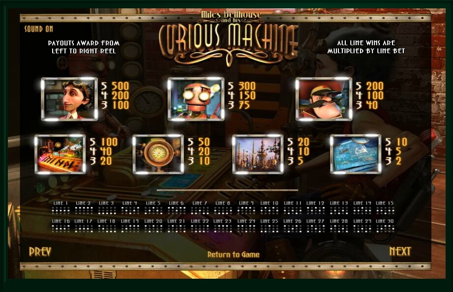 No Download Max Bellhouse And His Curious Machine Slots
