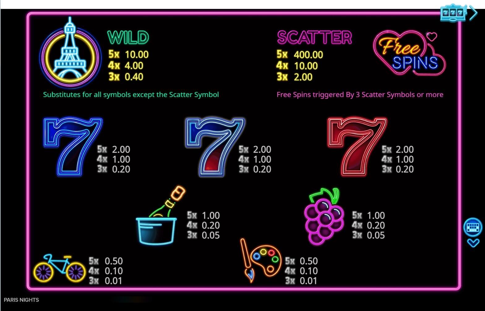 Online Casino France • Full Gambling Info