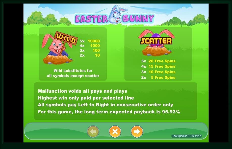 Easter Bunny Slot Machine