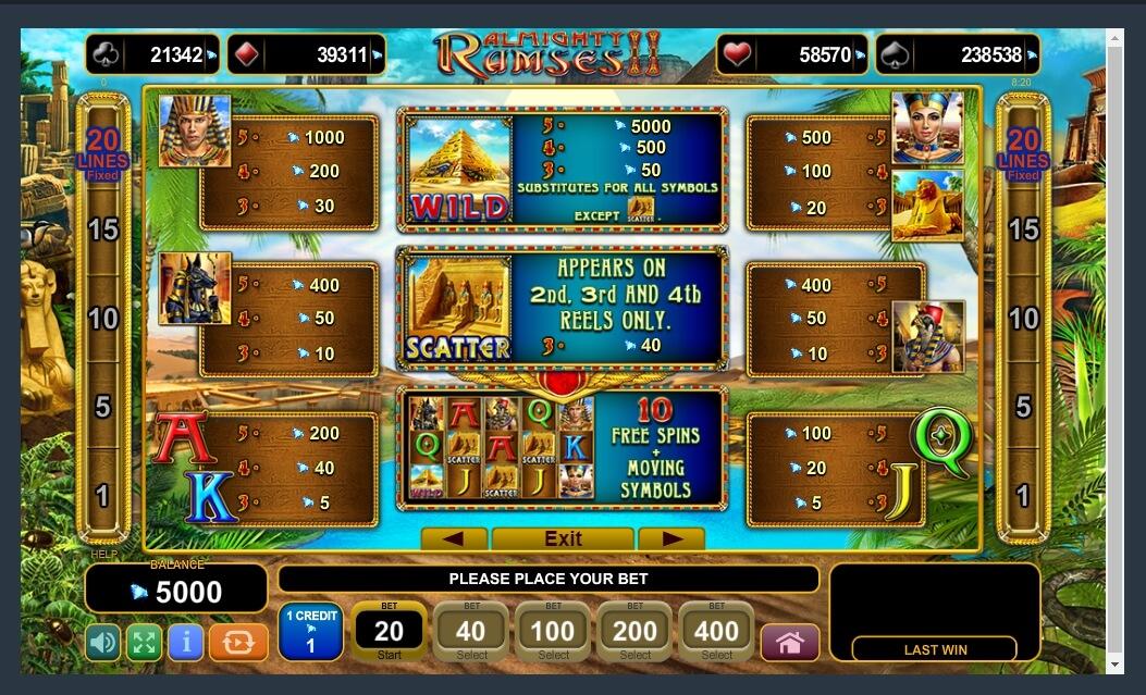 Almighty Ramses II Slot Machine