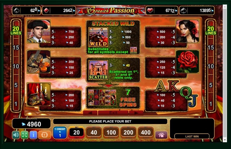 Spanish Passion Slot Machine
