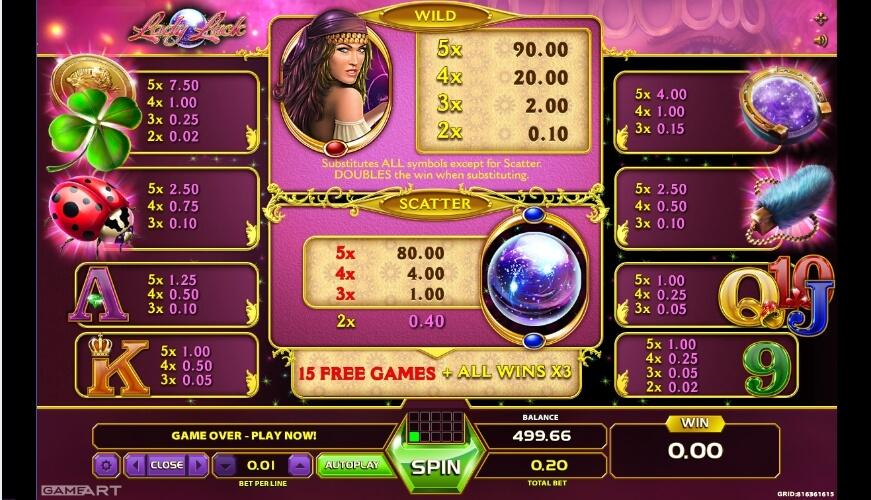 Free Lady Luck Slot Machine Online