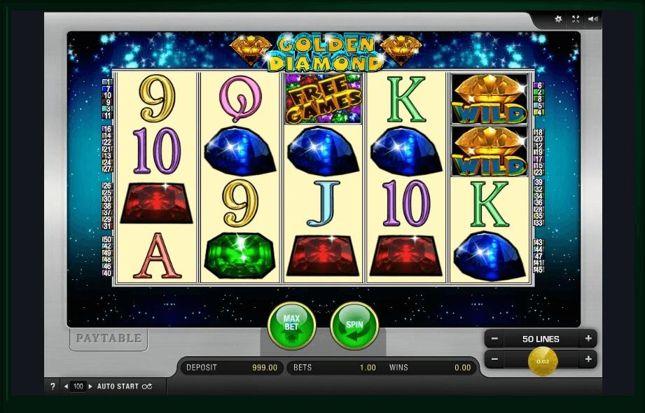 Holland casino eredivisie tabelle