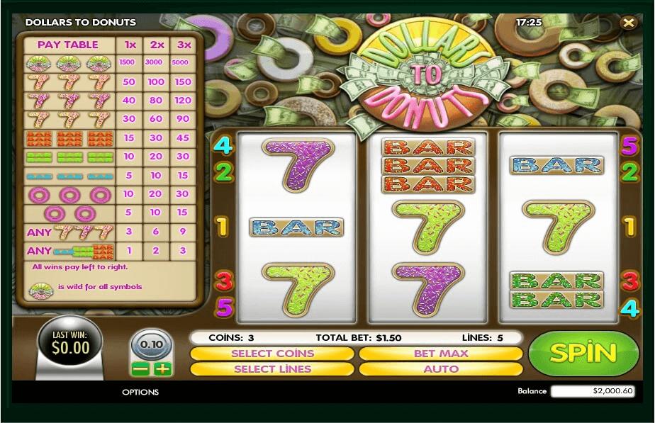 Dollars to Donuts slot play free